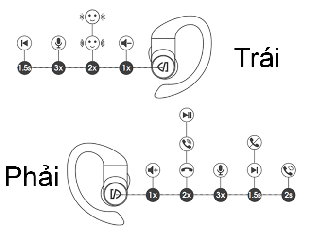 Hướng dẫn sử dụng tai nghe TrueWings