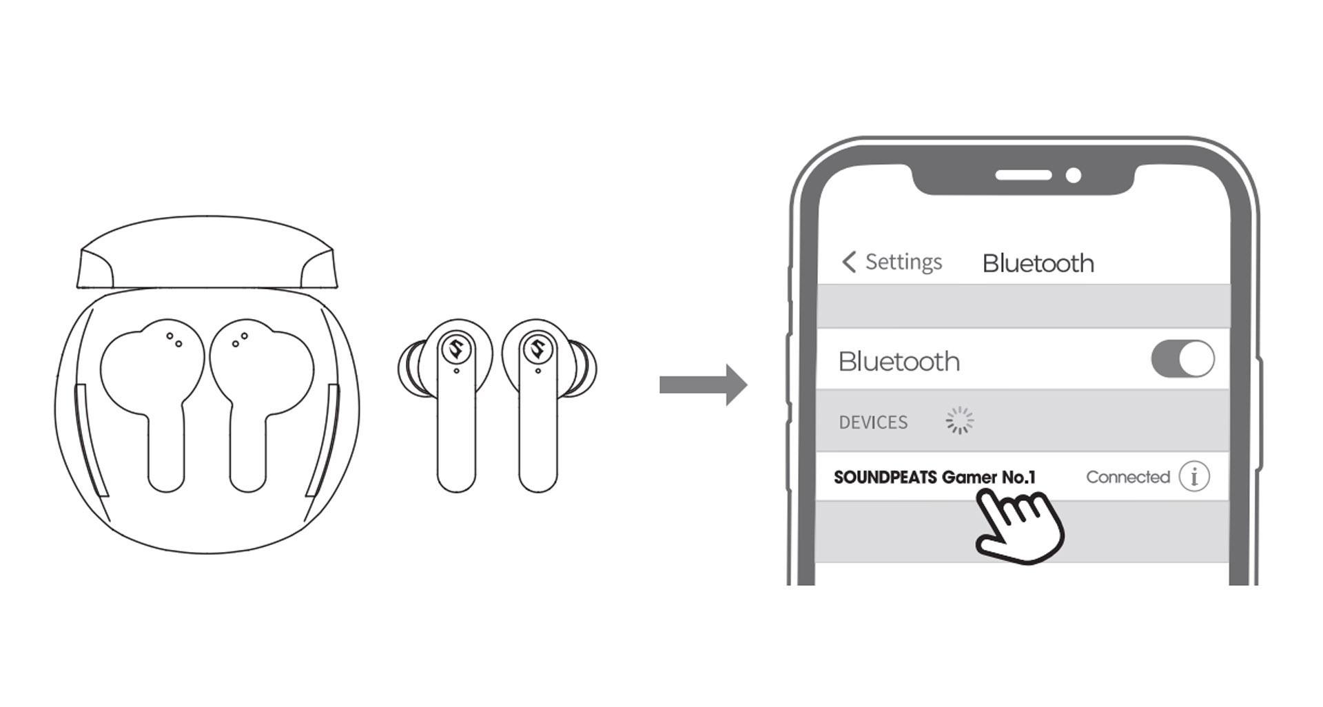 hướng dẫn sử dụng tai nghe SoundPEATS gamer no1