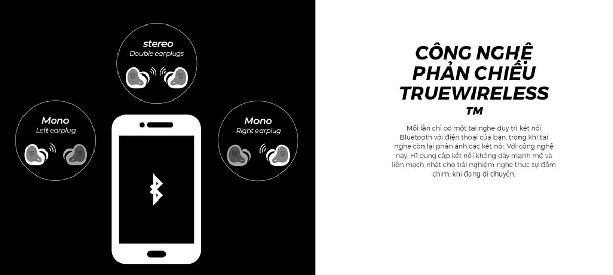 Tai nghe không dây SoundPEATS H1 với những tính năng mới
