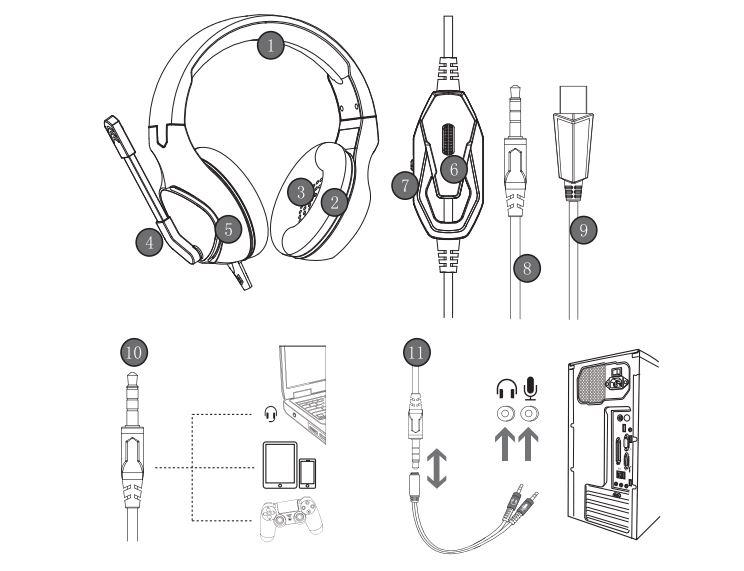 Tai nghe gaming soundpeats g1