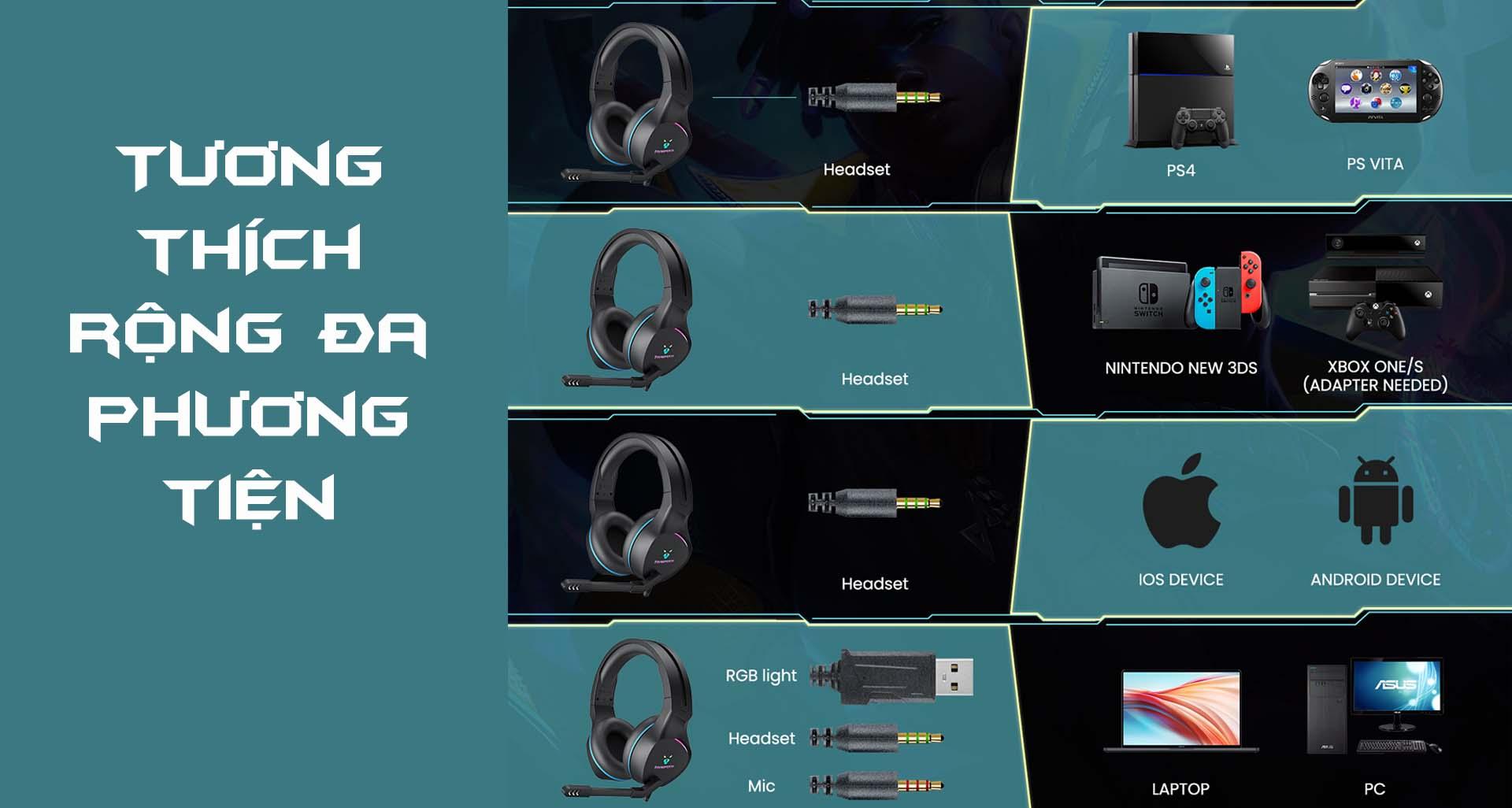 lý do nên mua tai nghe gaming soundpeats g1